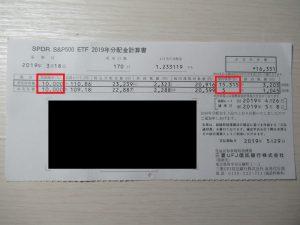 SPDR分配金