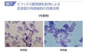 ミルミルの角層細胞の改善効果